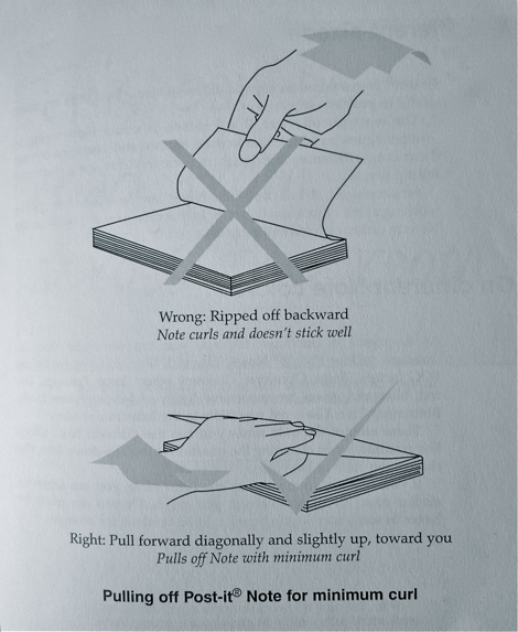 Diagram showing how to stop post-it notes from curling