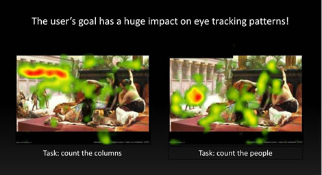 What you need to know about eye tracking